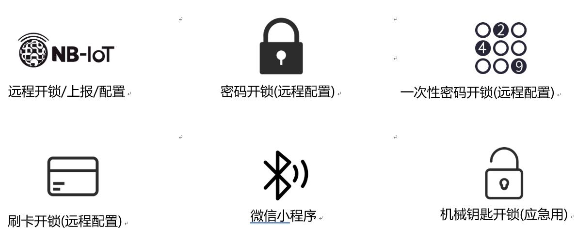 深圳施泰信息|NB-IoT联网门锁|物联网锁|ETC机raybet雷竞技导航|基站机raybet雷竞技导航