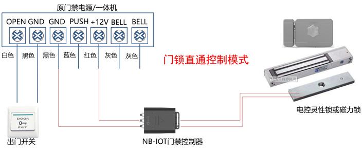 深圳施泰信息|NB-IoT联网门锁|物联网锁|ETC机柜锁|基站机柜锁